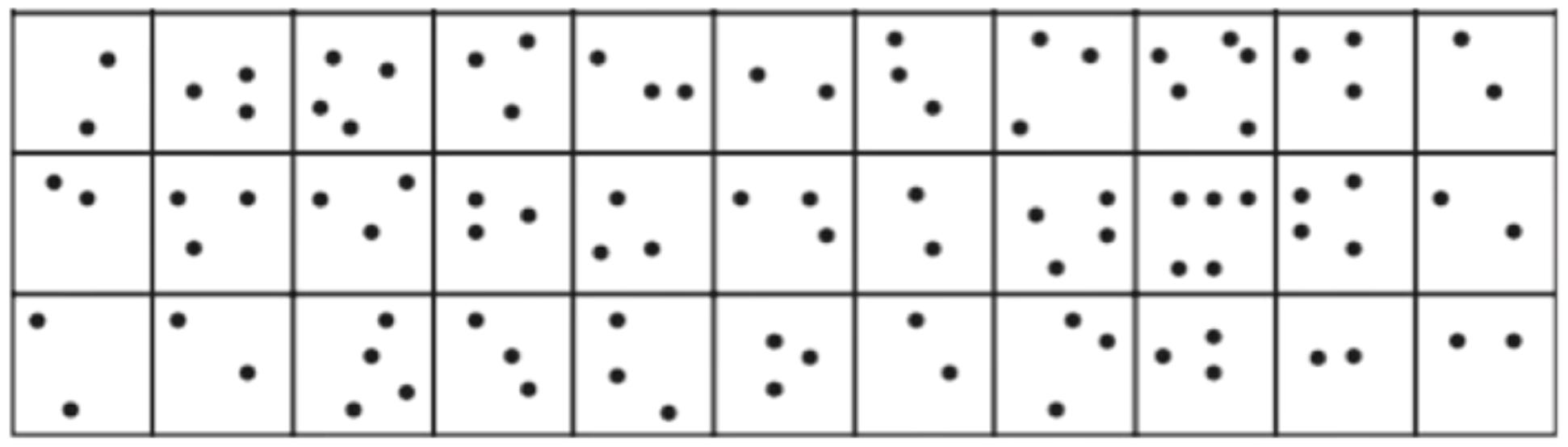 Combien y a t il de carrés qui contiennent 5 points ?